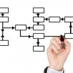 Competenze trasversali: cosa sono e a cosa servono